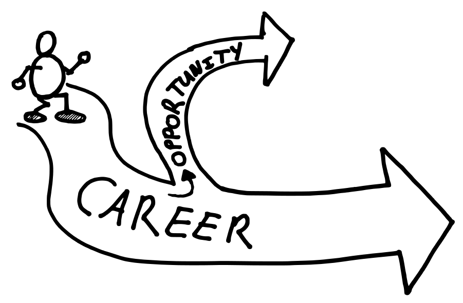 cartoon of someone walking the career path