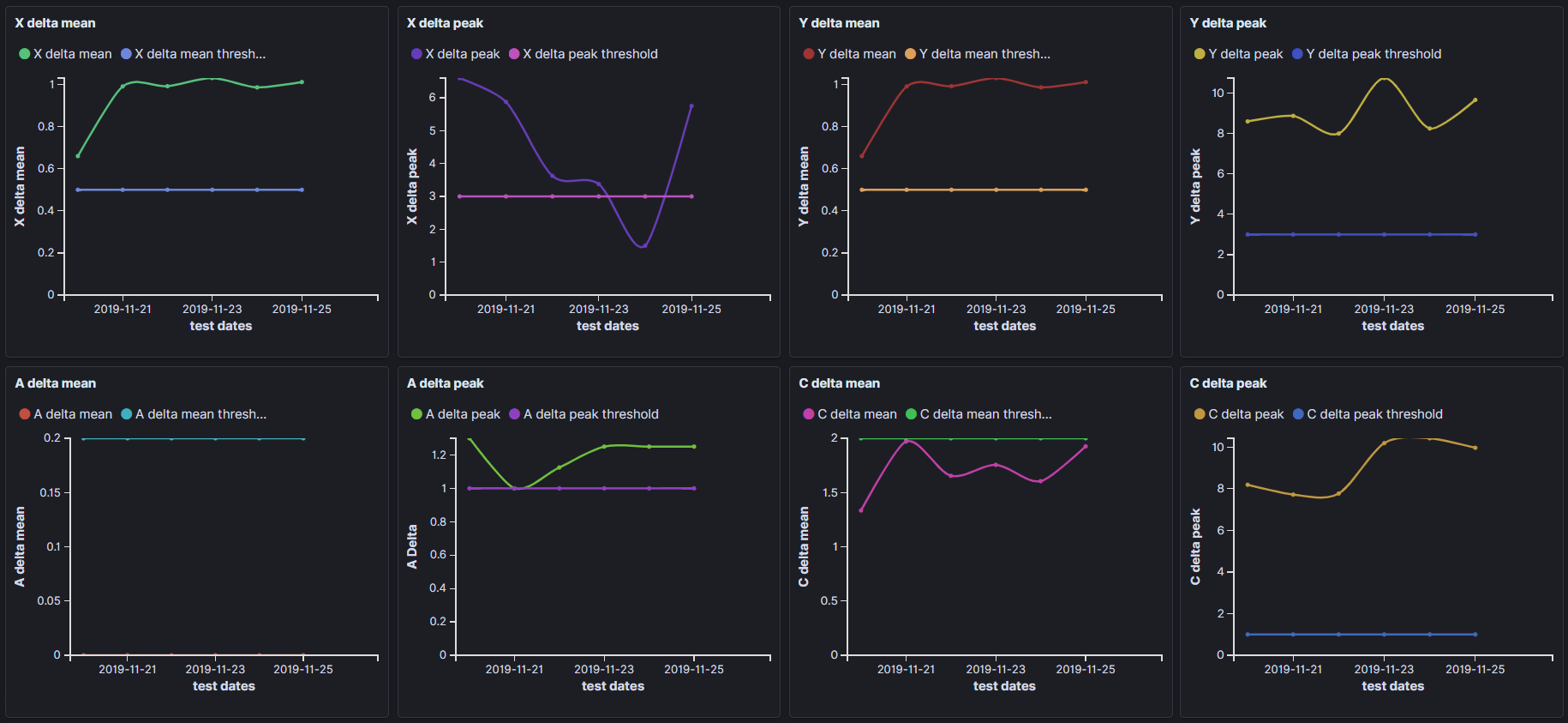 Another Kibana dashboard example